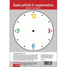 Matematika - sada příloh pro 3.-5. ročník