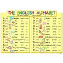 Anglická abeceda - nástěnný obraz