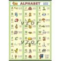 Anglická abeceda XL (100 x 70 cm)